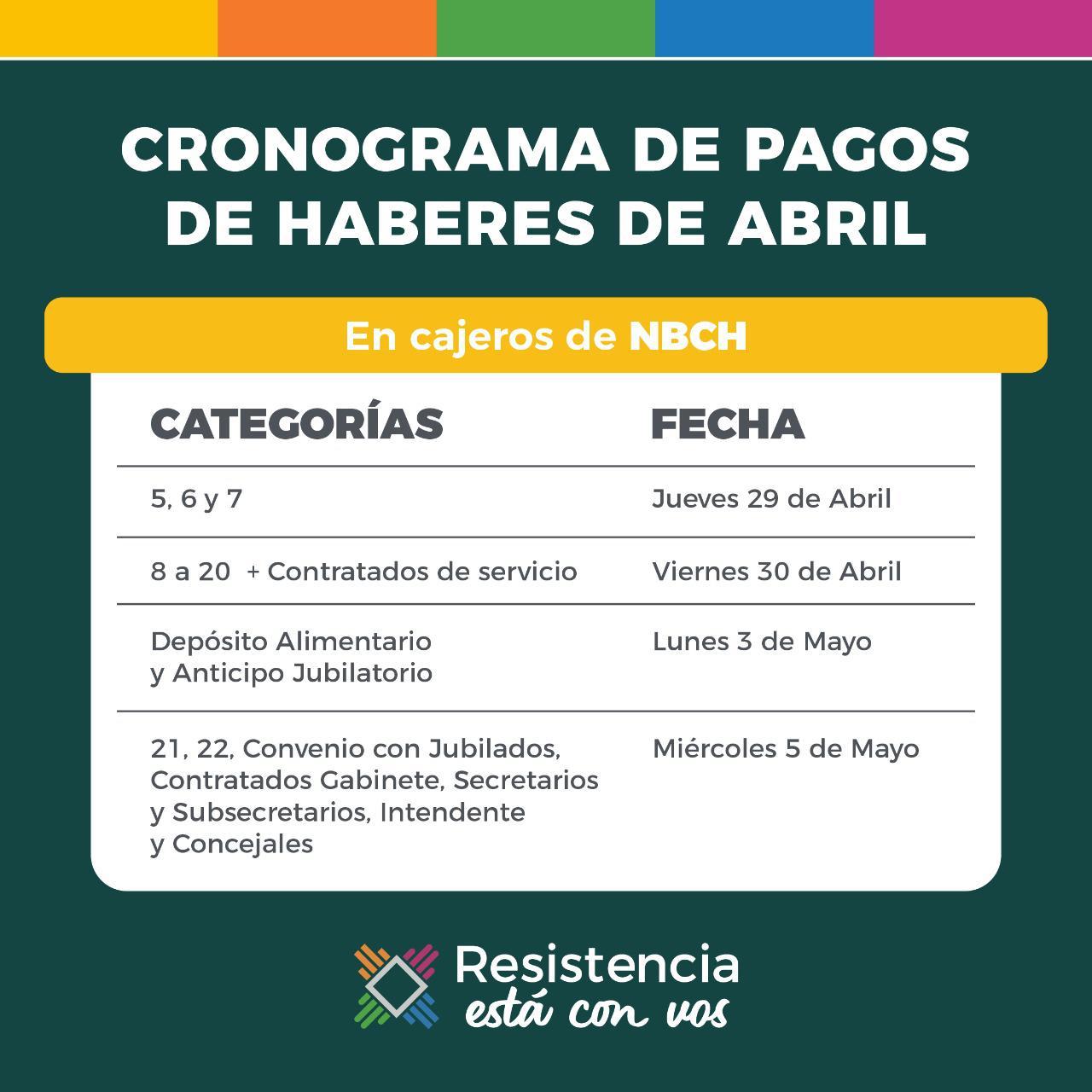 CRONOGRAMA DE PAGOS CON BENEFICIOS